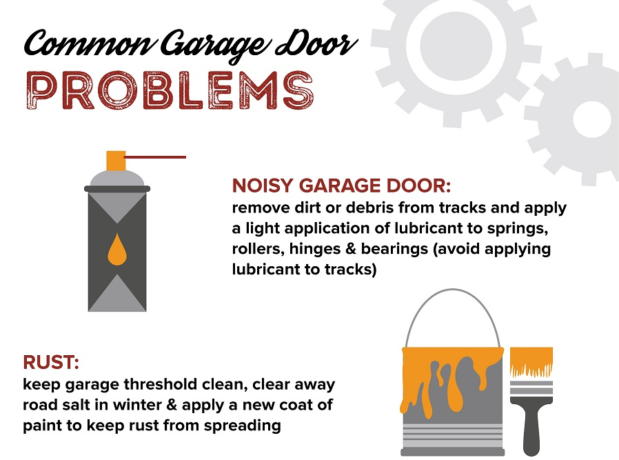 Solutions For Common Garage Door Problems A All Style