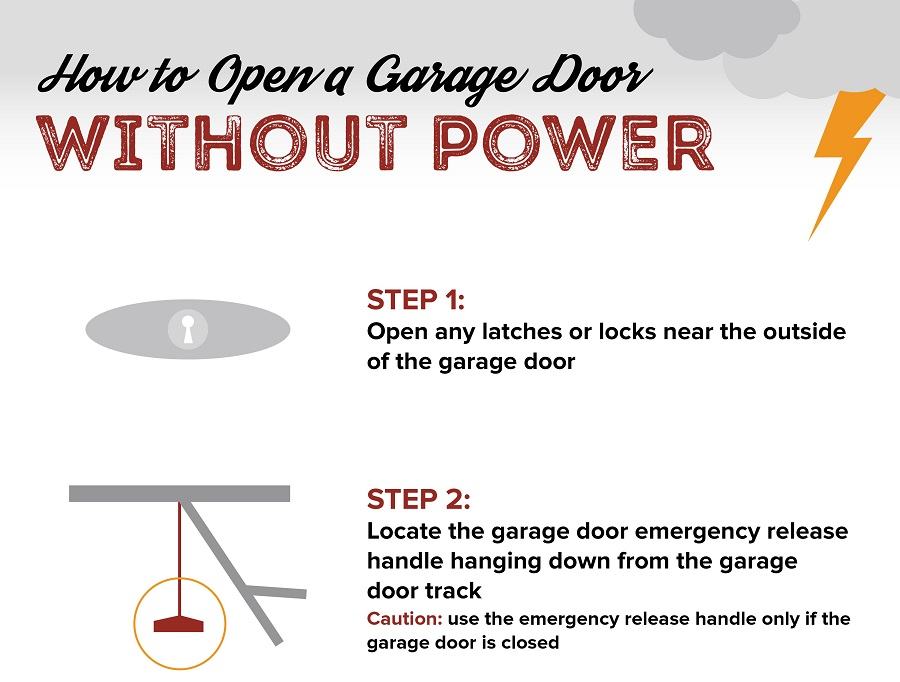 Beautiful Power Outage? Hereu0027s How To Open Your Garage Door | A All Style Garage Door
