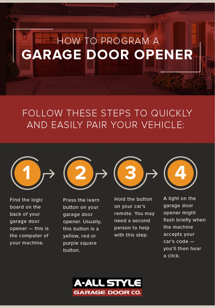 Troubleshoot Programming A Garage Door Opener To Your Car A All Style Garage Door